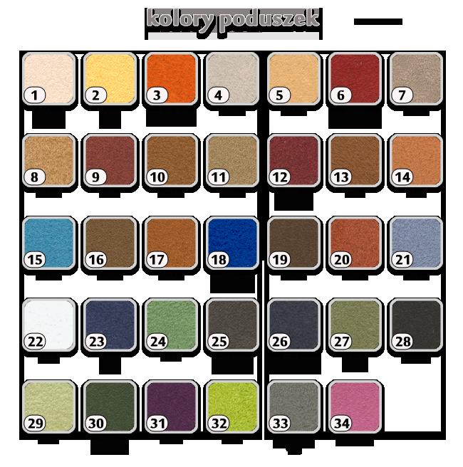kolory poduszek